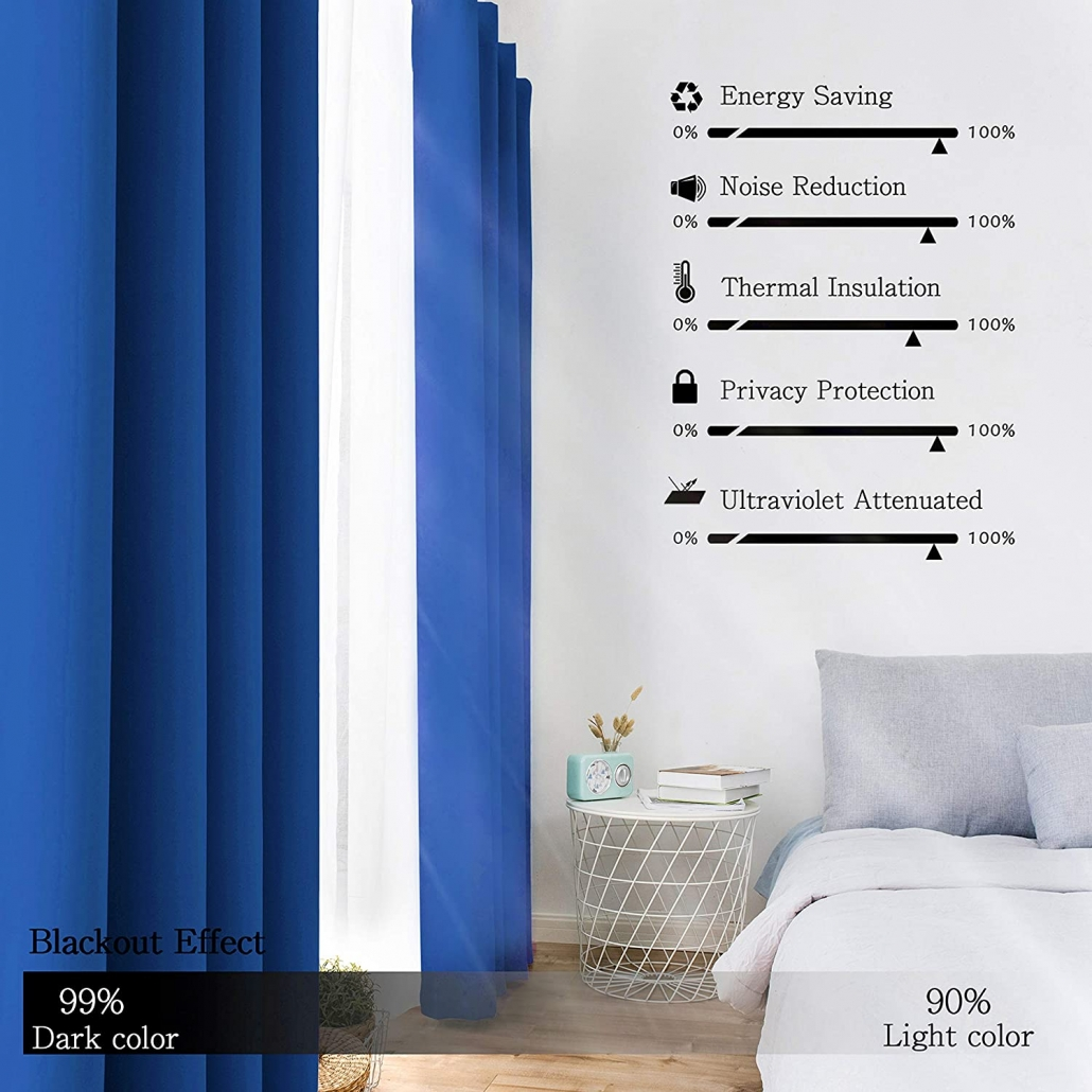 Top 5 Blackout Curtains on Amazon blue