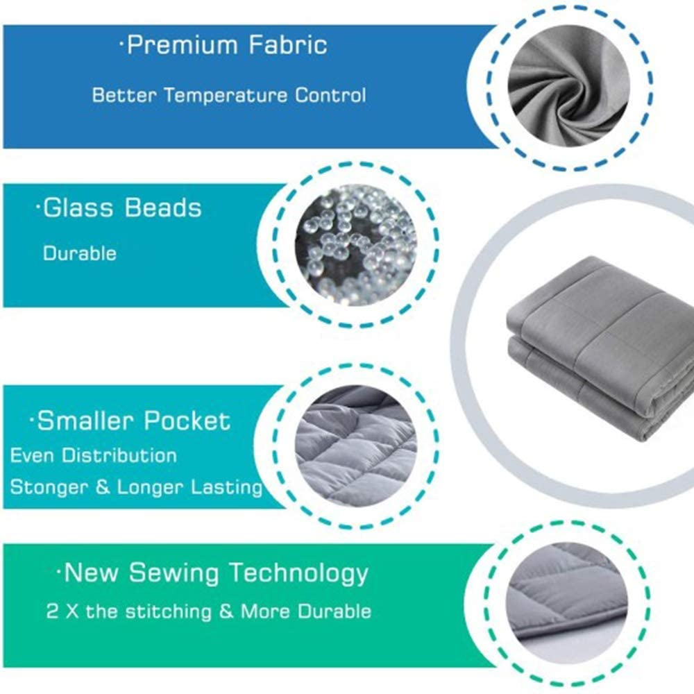 Waowoo Weighted Blankets features