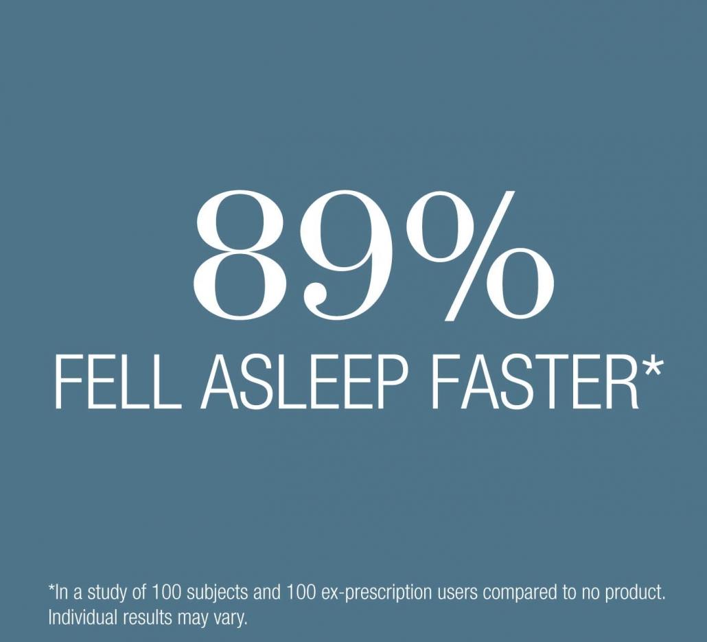 thisworks Deep Sleep Pillow Spray study